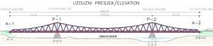 temeljenje - željeznička pruga m201