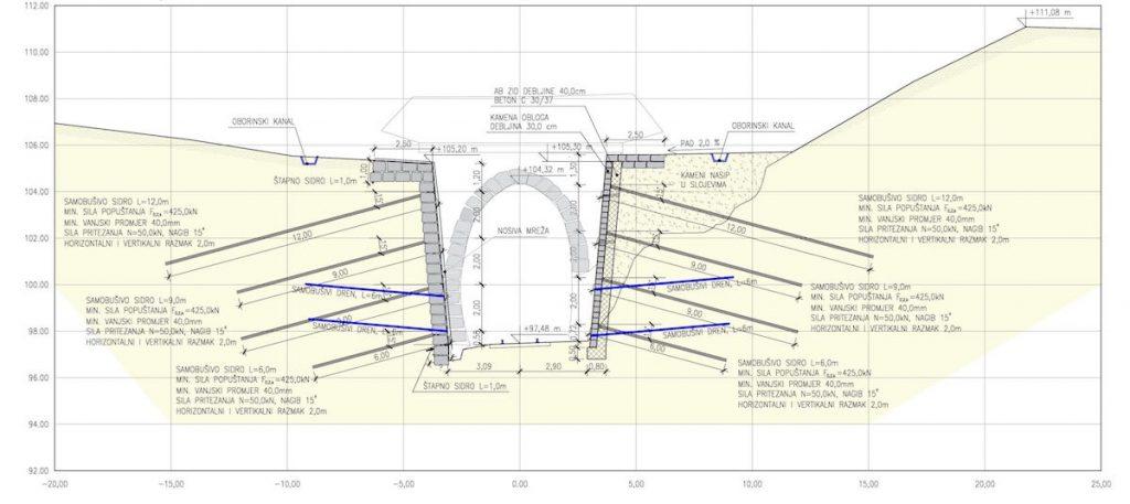 Sanacija tunela Kupjak - Geotech