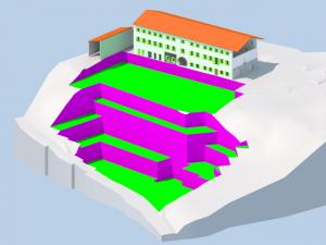 Građevna jama Geotech