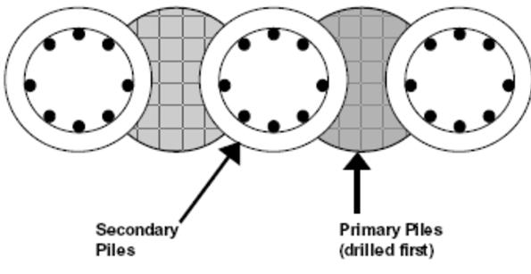 Osiguranje predusjeka tunela Geotech
