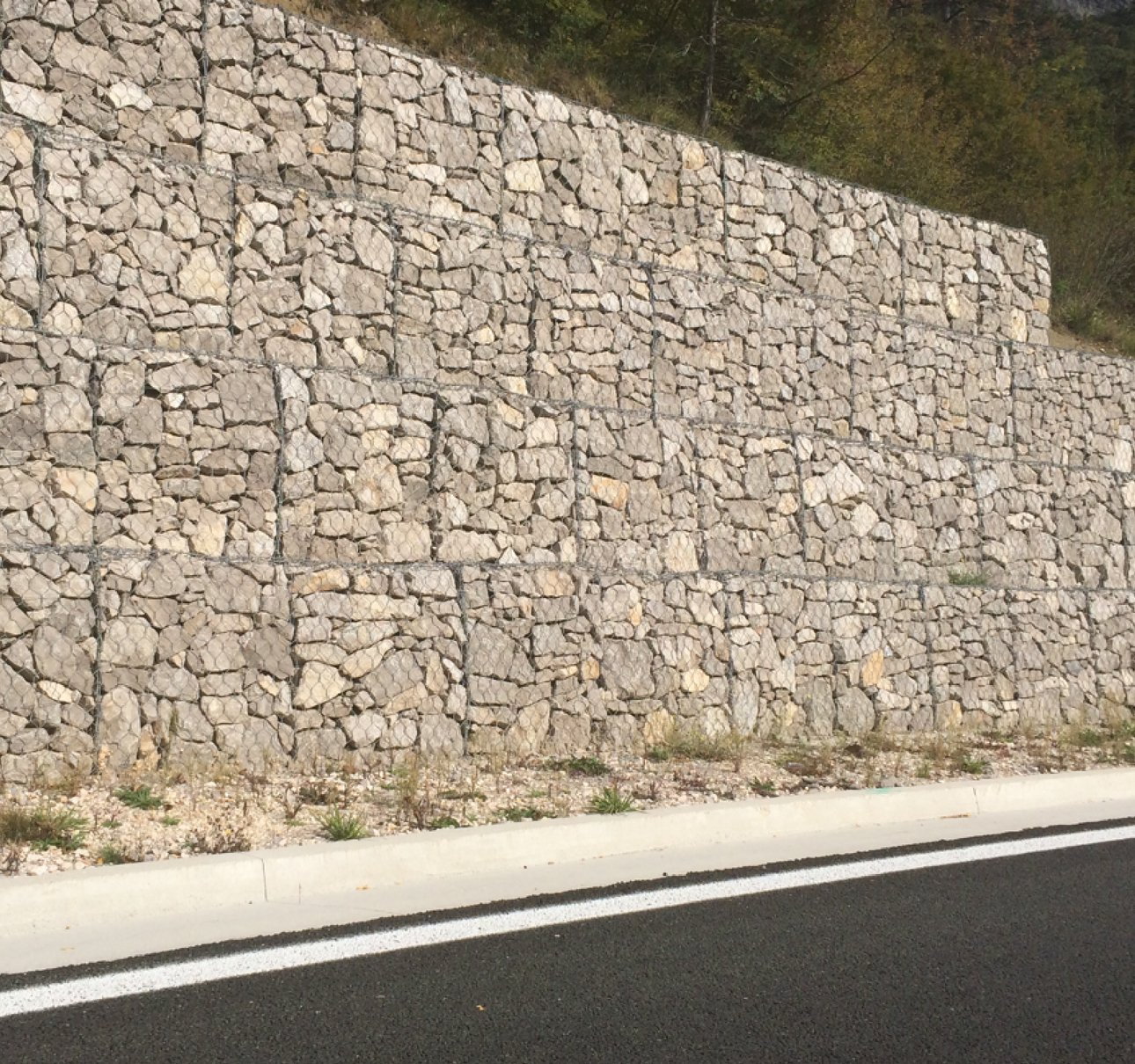 Gabion Walls Function Application Advantage Geotech