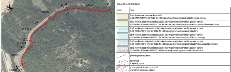 Geotehnička ispitivanja i istraživanja hreljin križišće