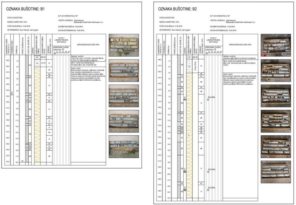 geotehnički profil rotacijskih bušotina