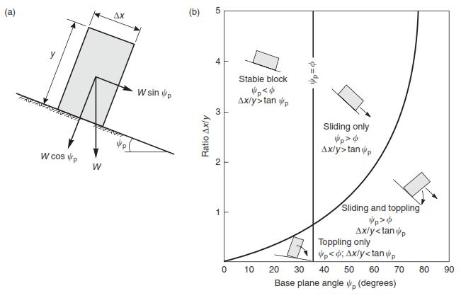 grafički prikaz graničnih uvjeta za