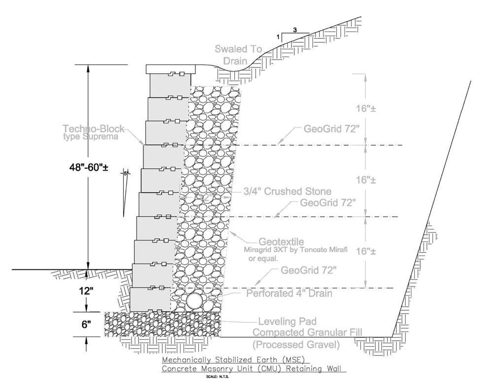 poprečni presjek sustava tensar wall