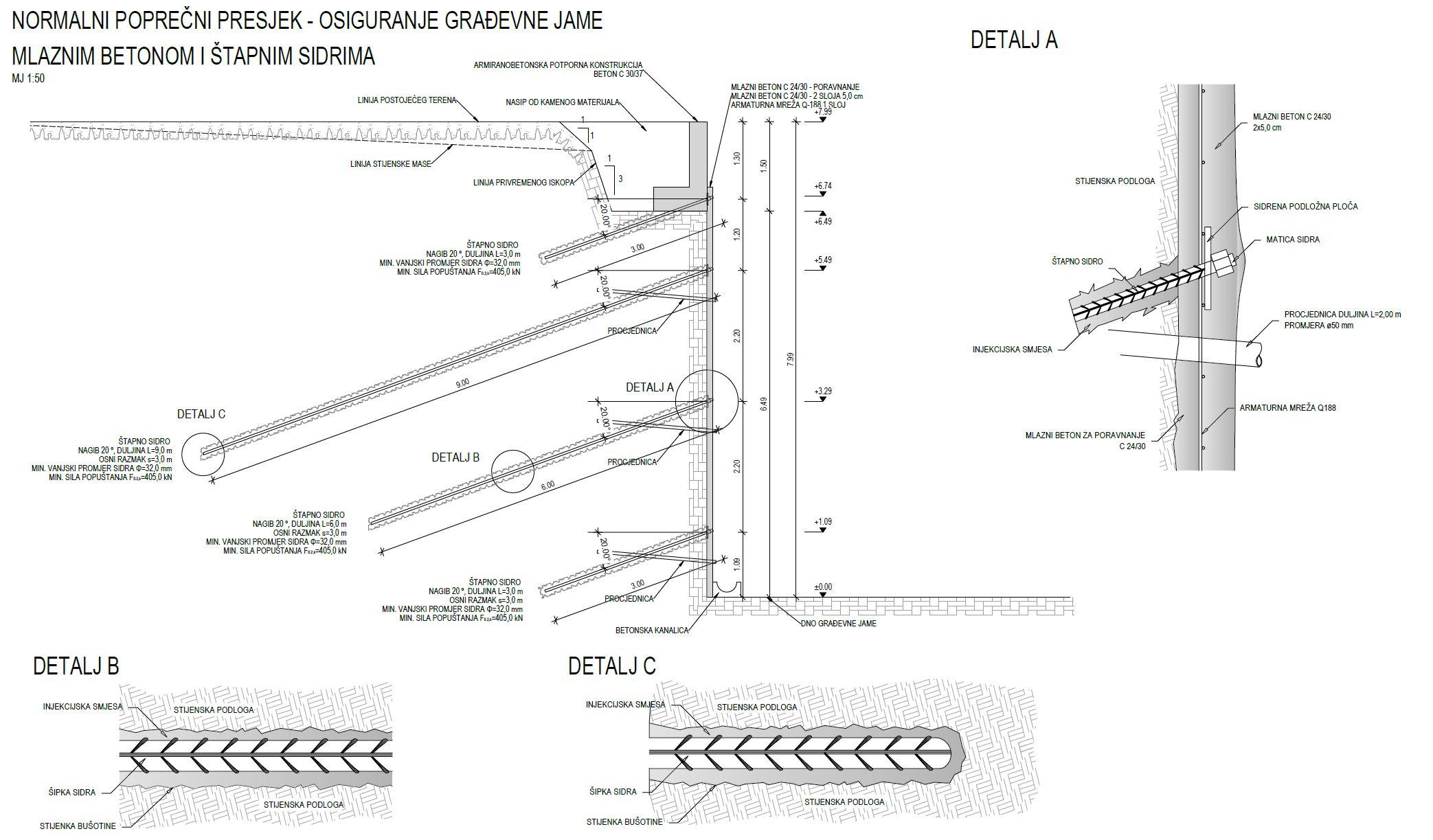 geotehnički presjek garaže