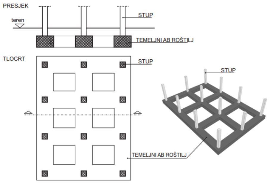 grid foundation
