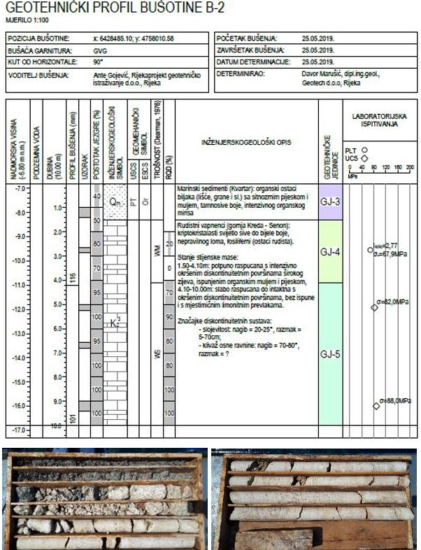 geotechnical exploration works - geotechnical profile
