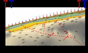 profil seizmičke refrakcije
