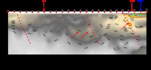 geofizička ispitivanja