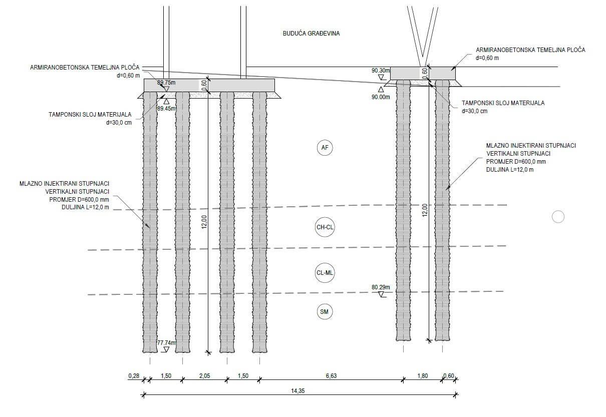 deep foundation cross section