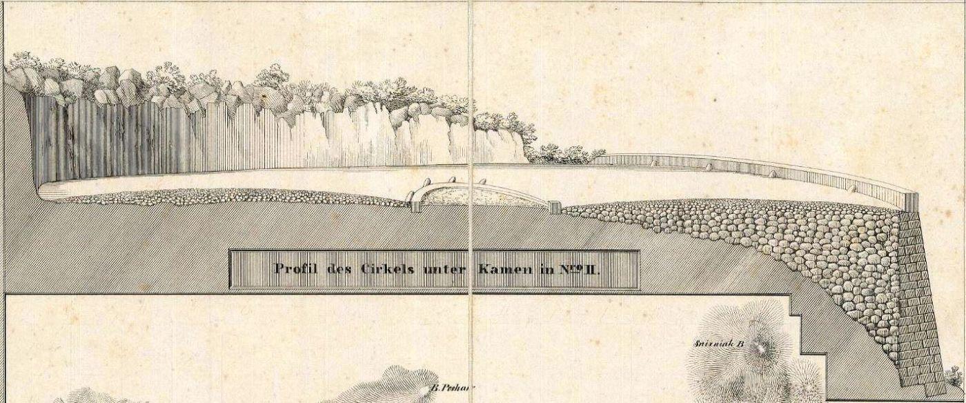 louisiana - road profile