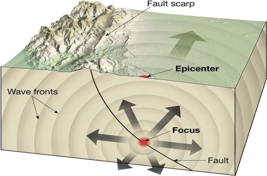 fokus i epicentar potresa u Mexico City