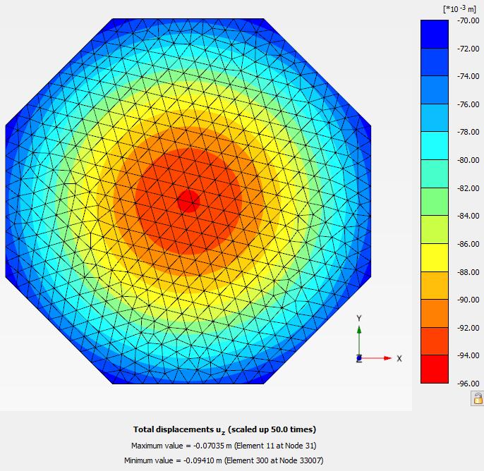 koeficijent reakcije tla - rezultat proračuna